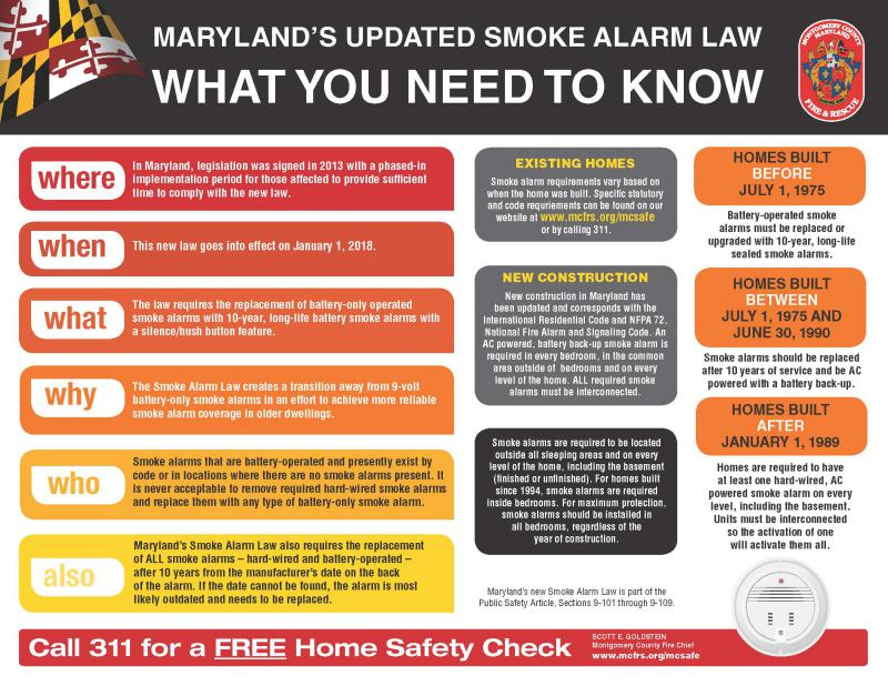 New Smoke Alarm Law Effective Jan 1 2018 Gaithersburg